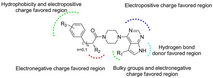 molecular model of Atk inhibitor