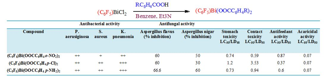 antibacterial organobismuth