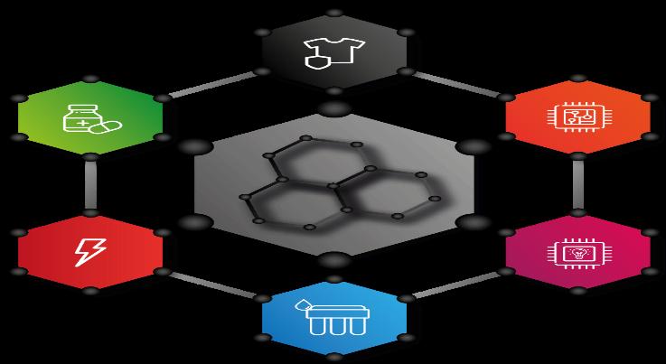 graphene fundamentals