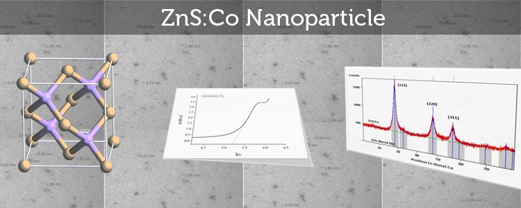 ZnS nanoparticle synthesis