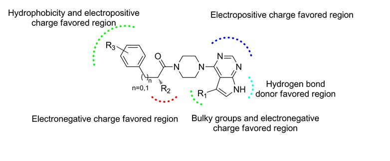 Kinase Inhibitor Designing